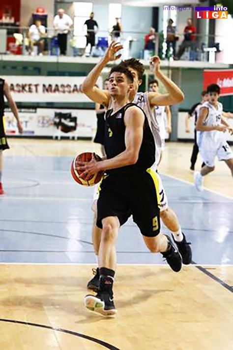 IL-milan-vedjic Veđić blistao u Švajcarskoj na FIBA turniru U16