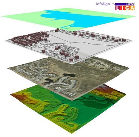 IL-gisplan Komunalno preduzeće uvodi GIS sistem