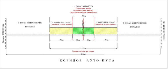 IL-mapa-autoput-istok-1-7 Počeo rani javni uvid za Prostorni plan autoputa Požega - Boljare (MAPA)