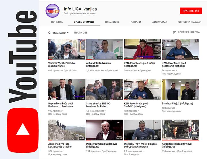 IL-youtube-kanal Dve godine sa vama - Hvala na ukazanom poverenju