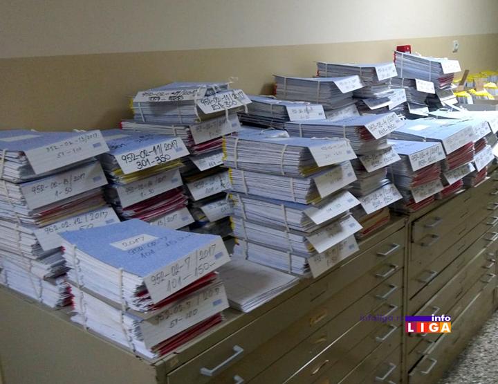 IL-katastar-ivanjica-dokumenta Katastar ponovo radi! - Službe za katastar nepokretnosti prekinule štrajk