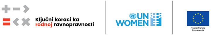 IL-obuka-zene-digitalna-baner Prijavi se! - Besplatna obuka o preduzetničkim i digitalnim veštinama