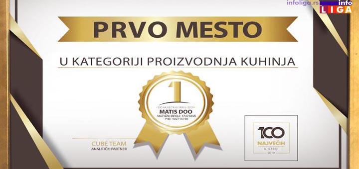 il-matis-nagrada PRIZNANJE- Kompanija Matis iz Ivanjice među 100 NAJVEĆIH U SRBIJI