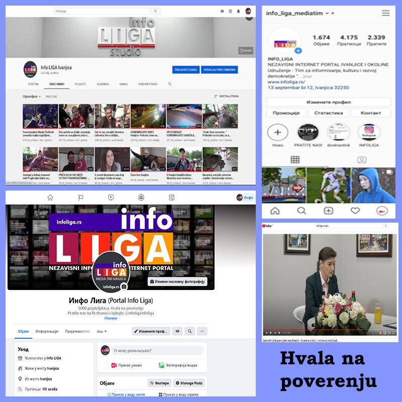 Infoliga-hvala-na-poverenju- INFOLIGA: Četiri godine zajedničkog uspeha